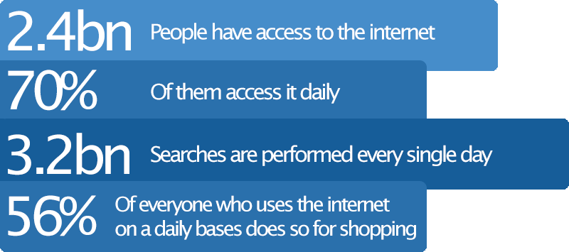internet-facts1
